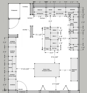 Make A Simple Layout Of Your Kitchen